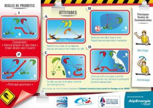 Regles priorité en kitesurf